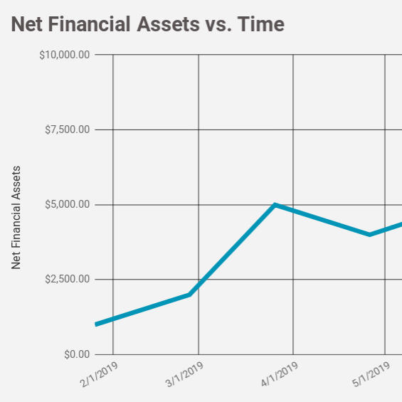 Read more about the article Calculate Your Net Worth: The Only Financial Number That Matters